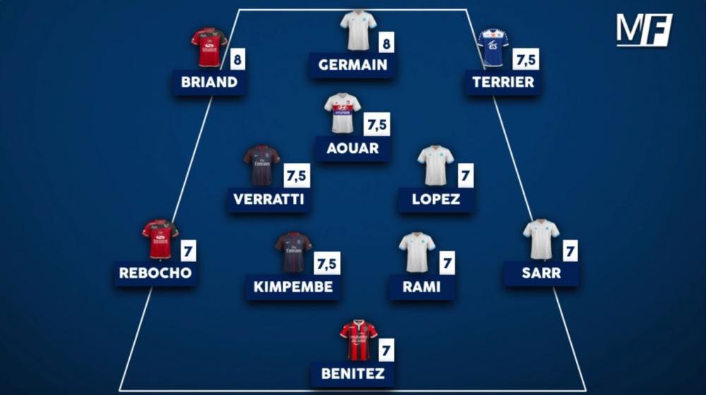 L'équipe-type de la 17e journée de Ligue 1.