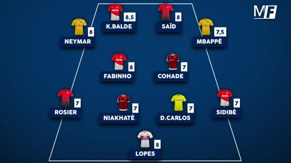L'équipe-type de la 18e journée de Ligue 1.