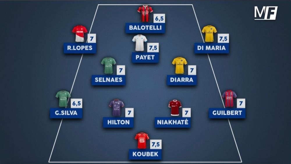 L'équipe-type de la 28e journée de Ligue 1.