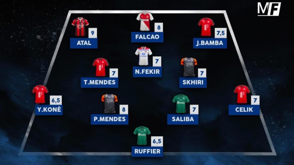 L'équipe-type de la 34ème journée de Ligue 1.
